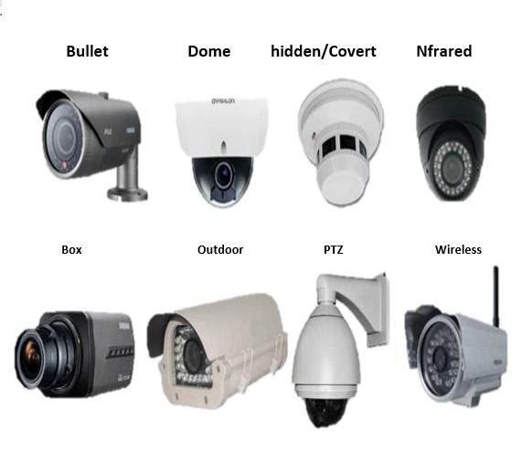فروش ویژه دوربین های مداربسته و سیستم های حفاظتی